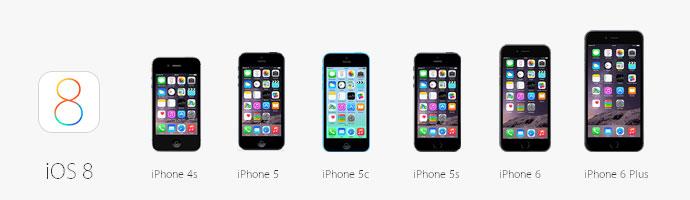 iPhone 4S, iPhone 5, iPhone 5S, iPhone 5C, iPhone 6, iPhone 6 Plus