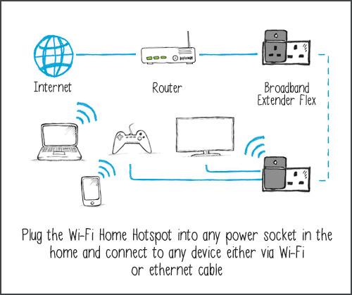 img-wifi-home-hotspot