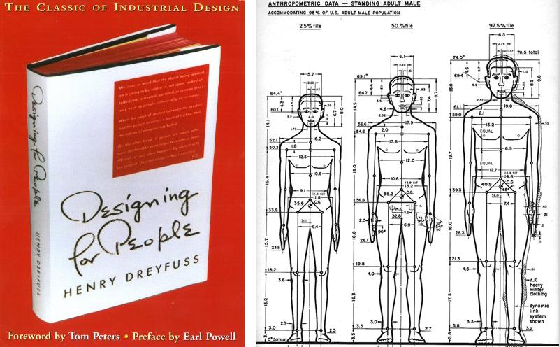 designingforpeople